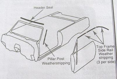 1970 - 1971 Challenger CONVERTIBLE Top Frame Weather Seal Kit